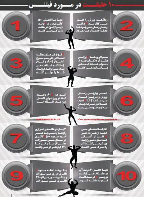 10 حقیقت درباره بدنسازی
